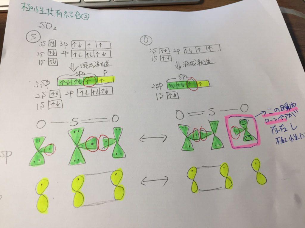 学習記 3/5 - 特許翻訳道を駆け...